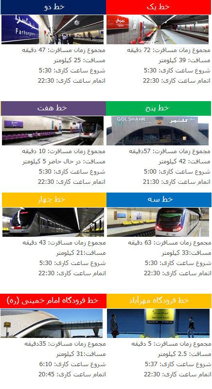 ساعت کاری مترو تهران در سال 97